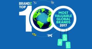 brandz top 100_640